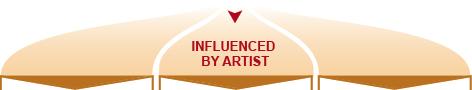 费尔菲尔德波特美国 画家和艺术评论家Fairfield Porter (American, 1907–1975) - 柳州文铮 - 柳州文铮股票数学模型对冲基金