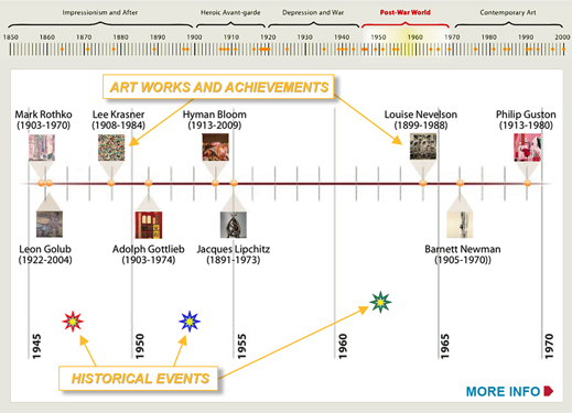the history of arts and crafts essay