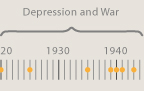 Depression and War